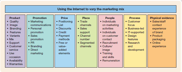 5-Marketing-Mix.png