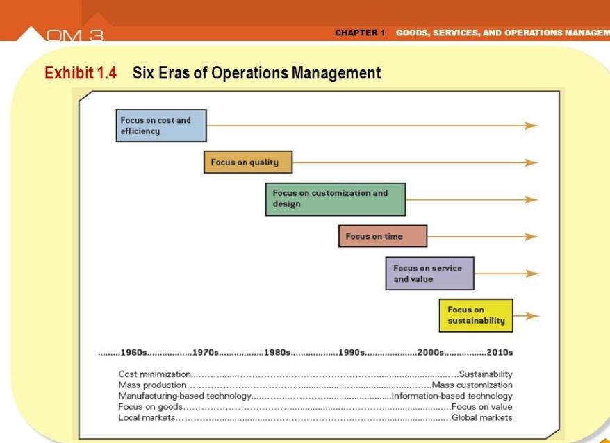 exhibit1-4sixerasofoperationsmanagement.jpg