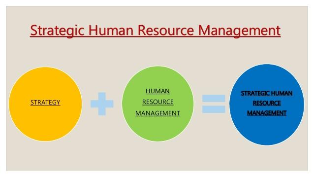 strategy human resources - Akba.greenw.co