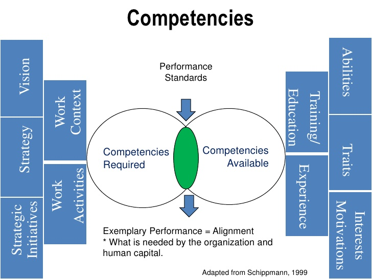2010-neraoc-session-51-competencybased-hrm-4-728
