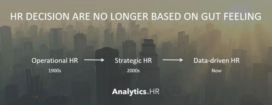 HRM/U4 Topic 8 Introduction to Human Resource Analytics – HOME