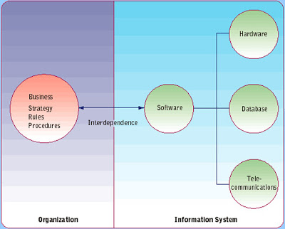 interbusiness_is.jpg