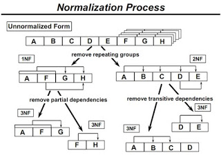 normalization_process.jpg