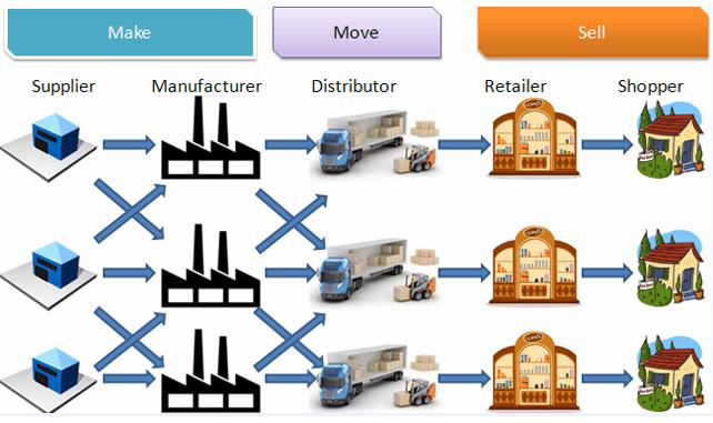 e-commerce-logistique3_une.jpg