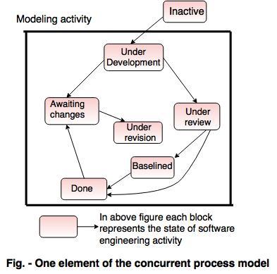 6.3 concurrent-model.jpg