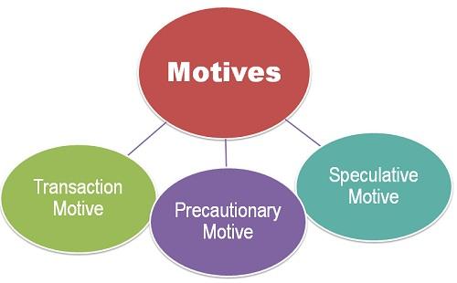 1.1 Motives.jpg