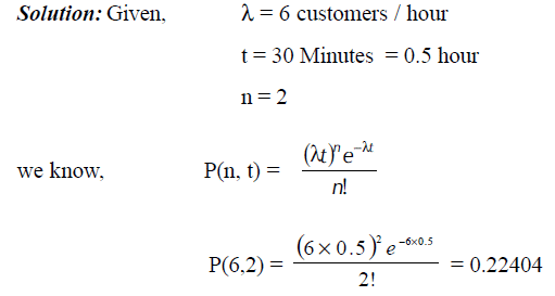 QTM/U4 Topic 5 Application of Poisson and Exponential