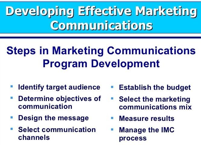 MM2/U4 Topic 2 Communication Development Process – HOME   MANAGEMENT