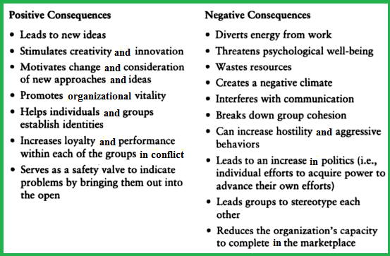 6.2 consequences-of-conflict