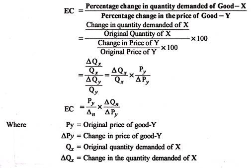 Cross Elasticity Of Demand Theintactone Com