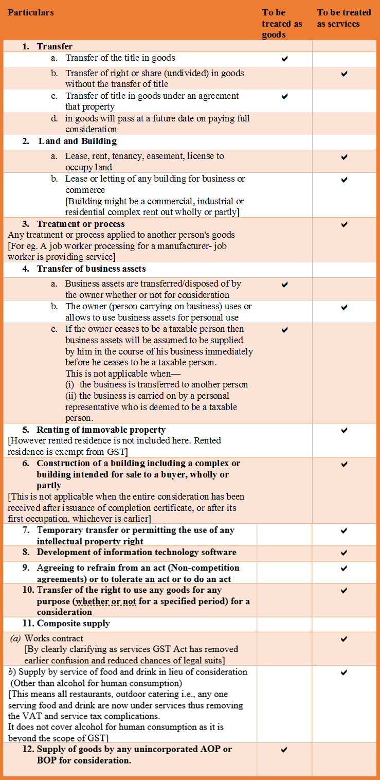 4.1 Activities-final