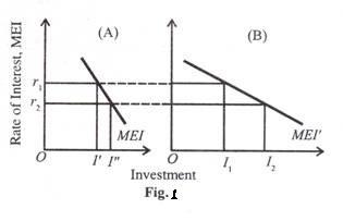 topic 6.1.jpg